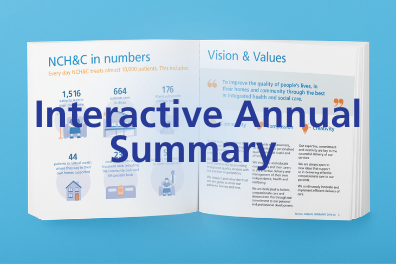 interactive annual summary image